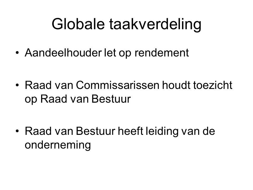 Globale taakverdeling