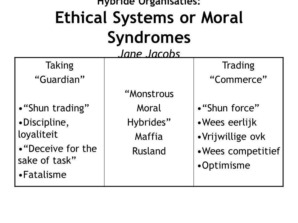 Hybride Organisaties: Ethical Systems or Moral Syndromes Jane Jacobs