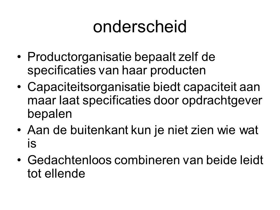 onderscheid Productorganisatie bepaalt zelf de specificaties van haar producten.