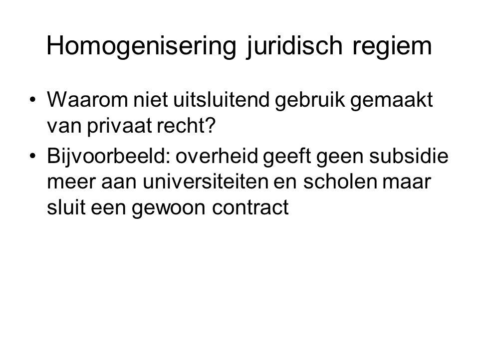 Homogenisering juridisch regiem