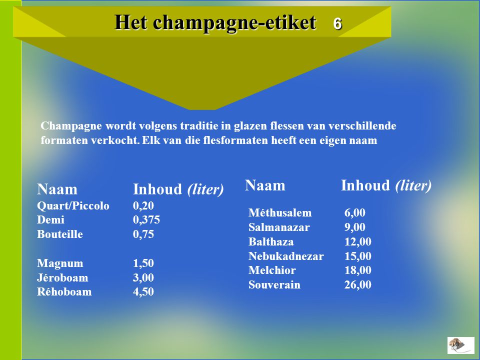 Het champagne-etiket 6 Naam Inhoud (liter) Naam Inhoud (liter)