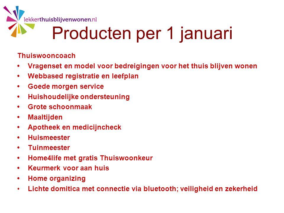 Producten per 1 januari Thuiswooncoach