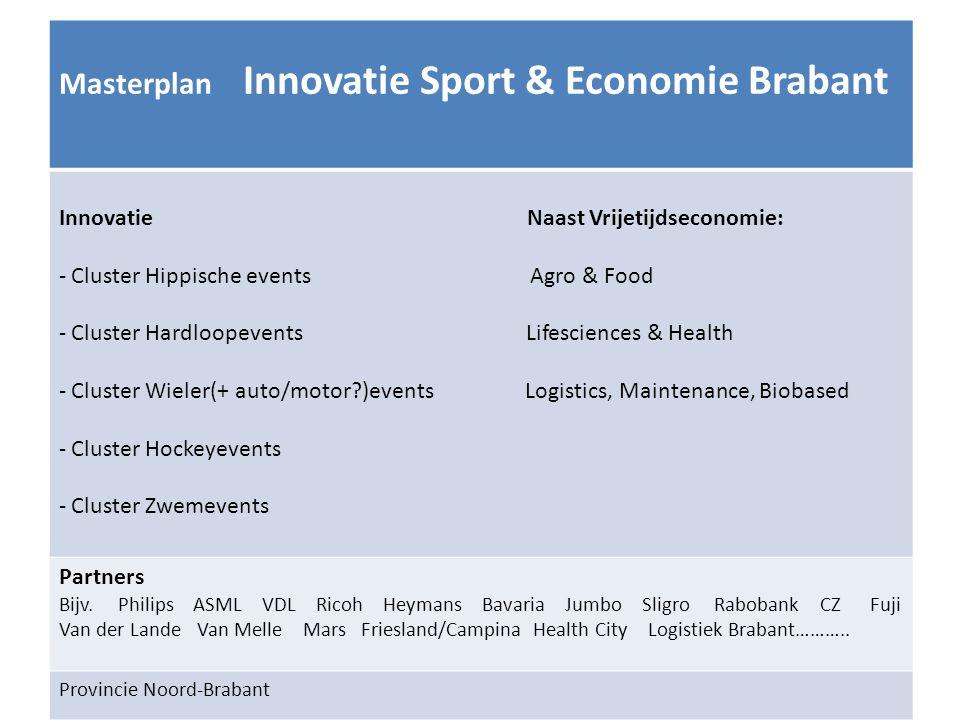 Masterplan Innovatie Sport & Economie Brabant