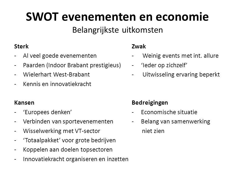 SWOT evenementen en economie Belangrijkste uitkomsten