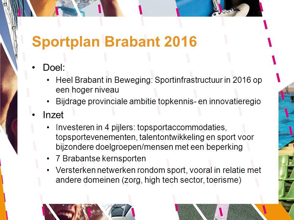 Sportplan Brabant 2016 Doel: Inzet