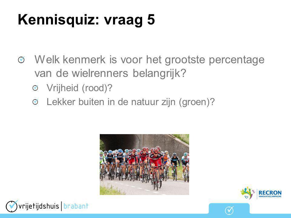 Kennisquiz: vraag 5 Welk kenmerk is voor het grootste percentage van de wielrenners belangrijk Vrijheid (rood)