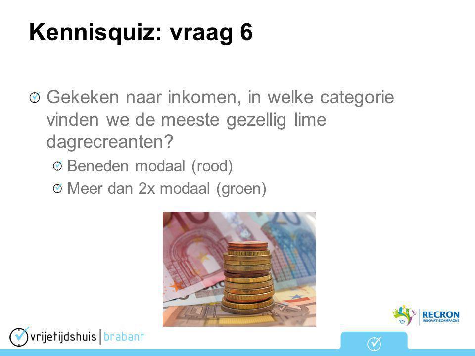 Kennisquiz: vraag 6 Gekeken naar inkomen, in welke categorie vinden we de meeste gezellig lime dagrecreanten