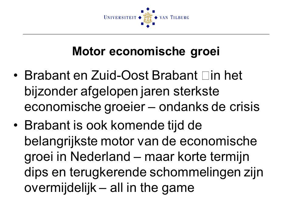 Motor economische groei