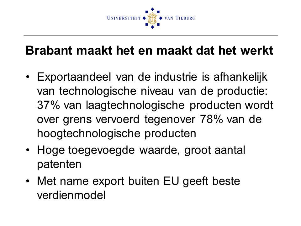 Brabant maakt het en maakt dat het werkt