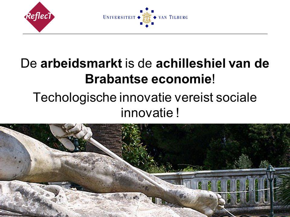 De arbeidsmarkt is de achilleshiel van de Brabantse economie!