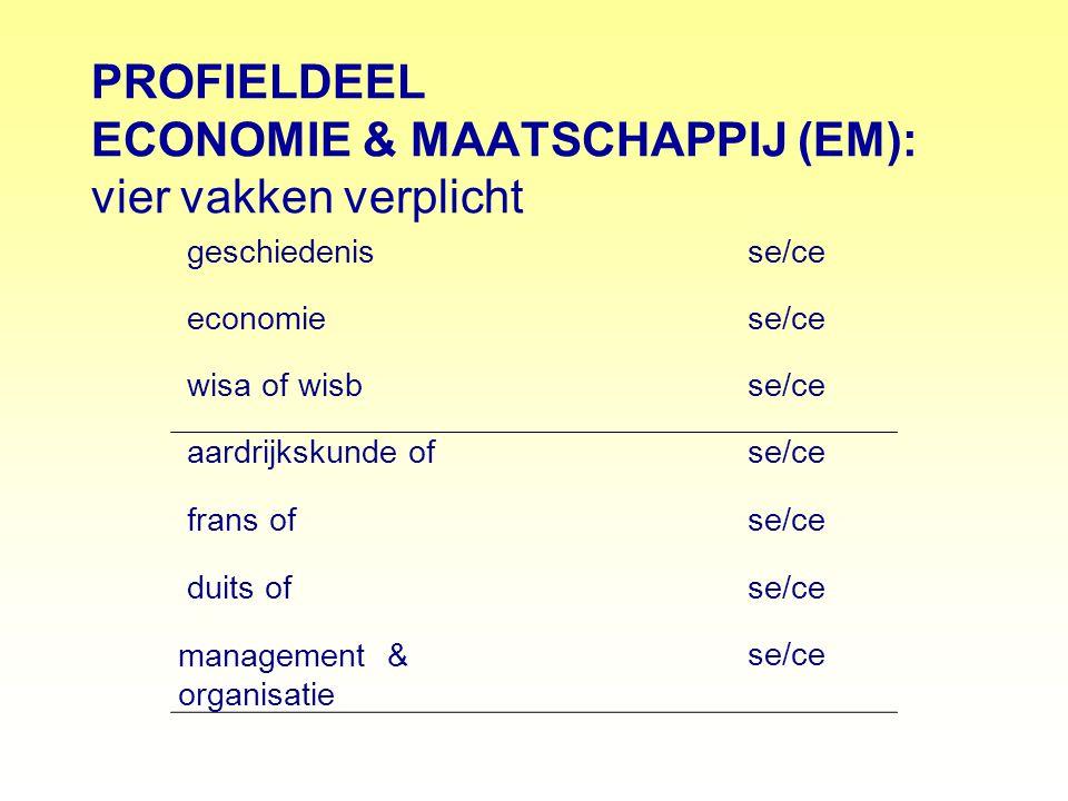 PROFIELDEEL ECONOMIE & MAATSCHAPPIJ (EM): vier vakken verplicht