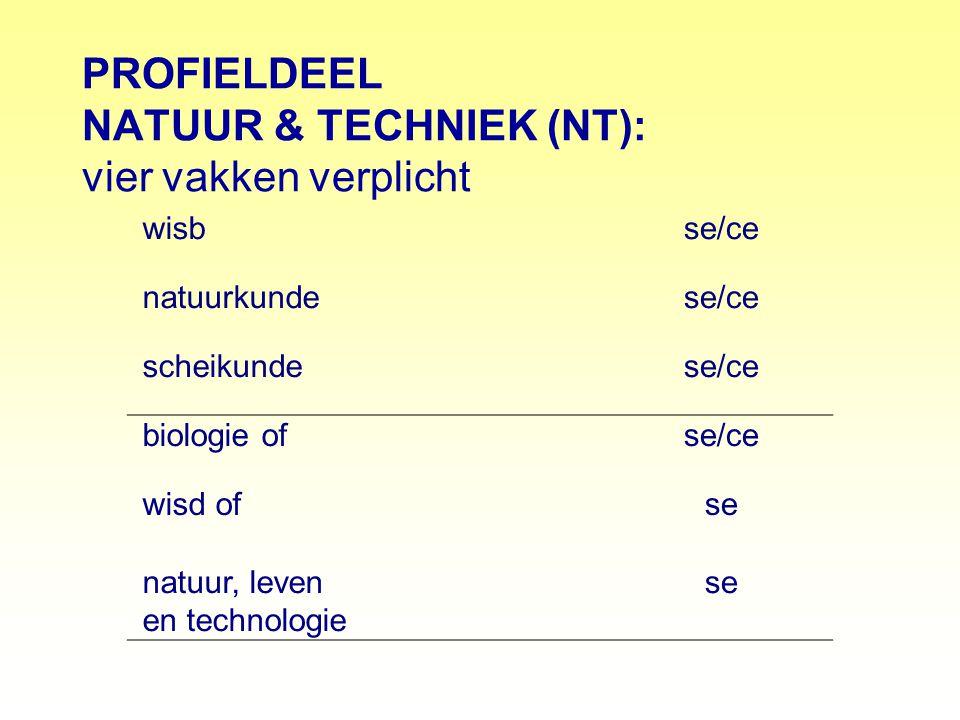 PROFIELDEEL NATUUR & TECHNIEK (NT): vier vakken verplicht