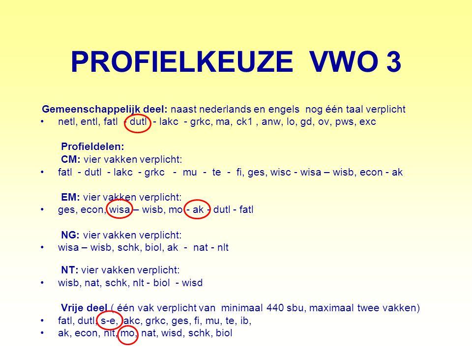 PROFIELKEUZE VWO 3 Gemeenschappelijk deel: naast nederlands en engels nog één taal verplicht.