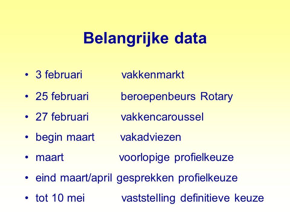 Belangrijke data 3 februari vakkenmarkt
