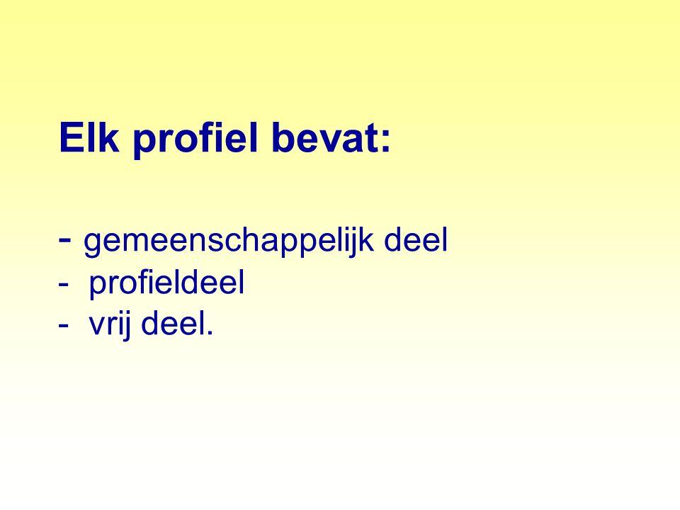 Elk profiel bevat: - gemeenschappelijk deel - profieldeel - vrij deel.