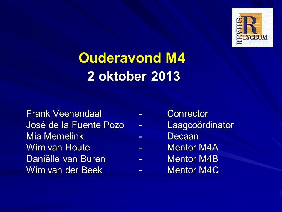 Ouderavond M4 2 oktober 2013 Frank Veenendaal - Conrector