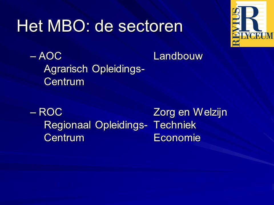 Het MBO: de sectoren AOC Landbouw Agrarisch Opleidings- Centrum