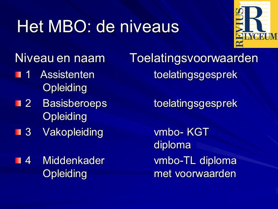 Het MBO: de niveaus Niveau en naam Toelatingsvoorwaarden
