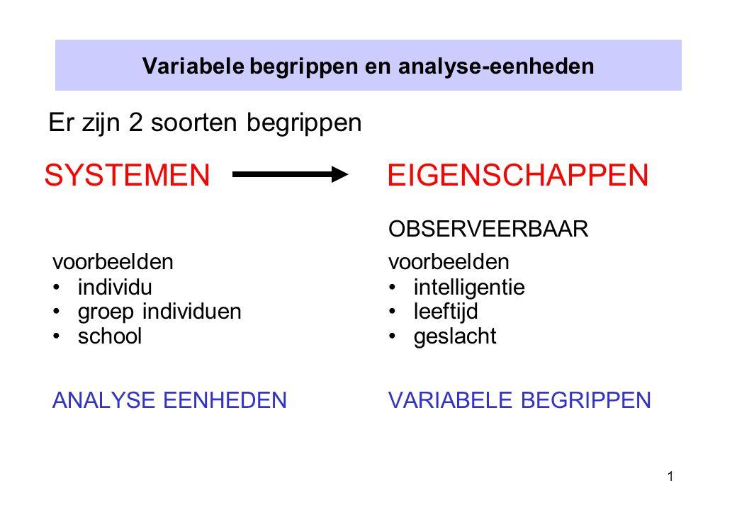 Variabele begrippen en analyse-eenheden