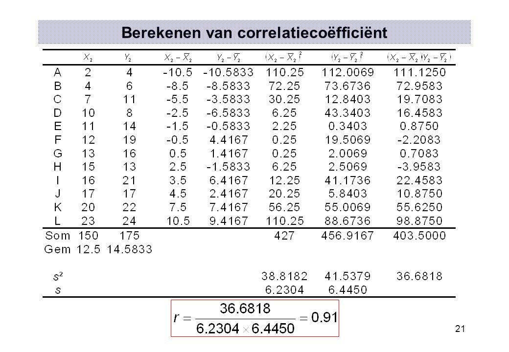 Berekenen van correlatiecoëfficiënt