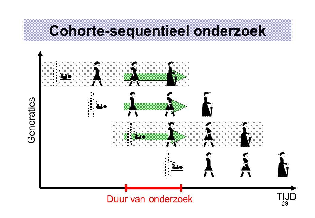 Cohorte-sequentieel onderzoek