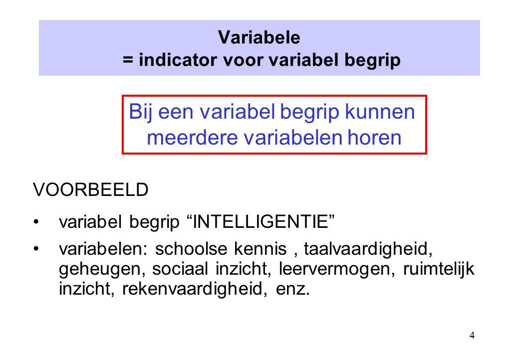 Variabele = indicator voor variabel begrip