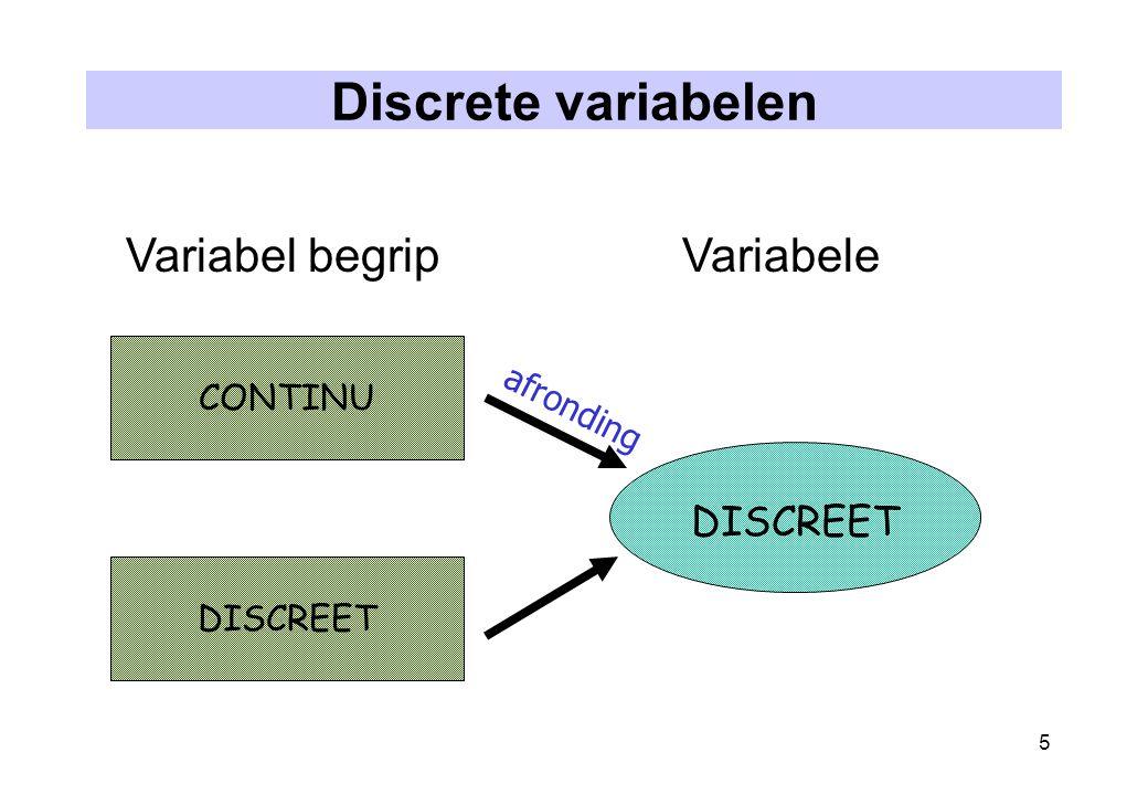 Discrete variabelen Variabel begrip Variabele DISCREET afronding