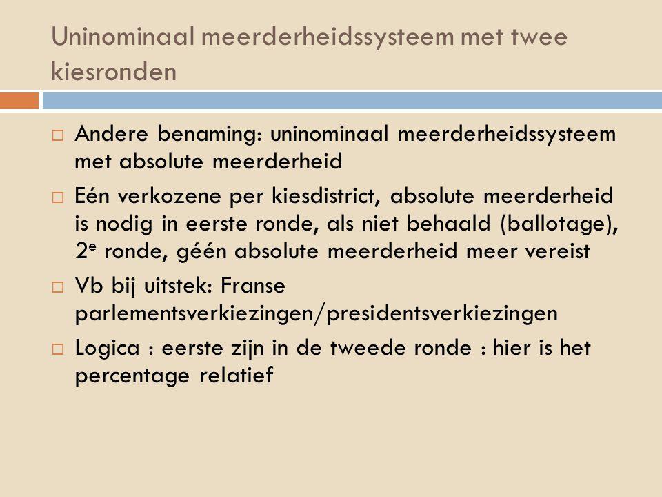 Uninominaal meerderheidssysteem met twee kiesronden