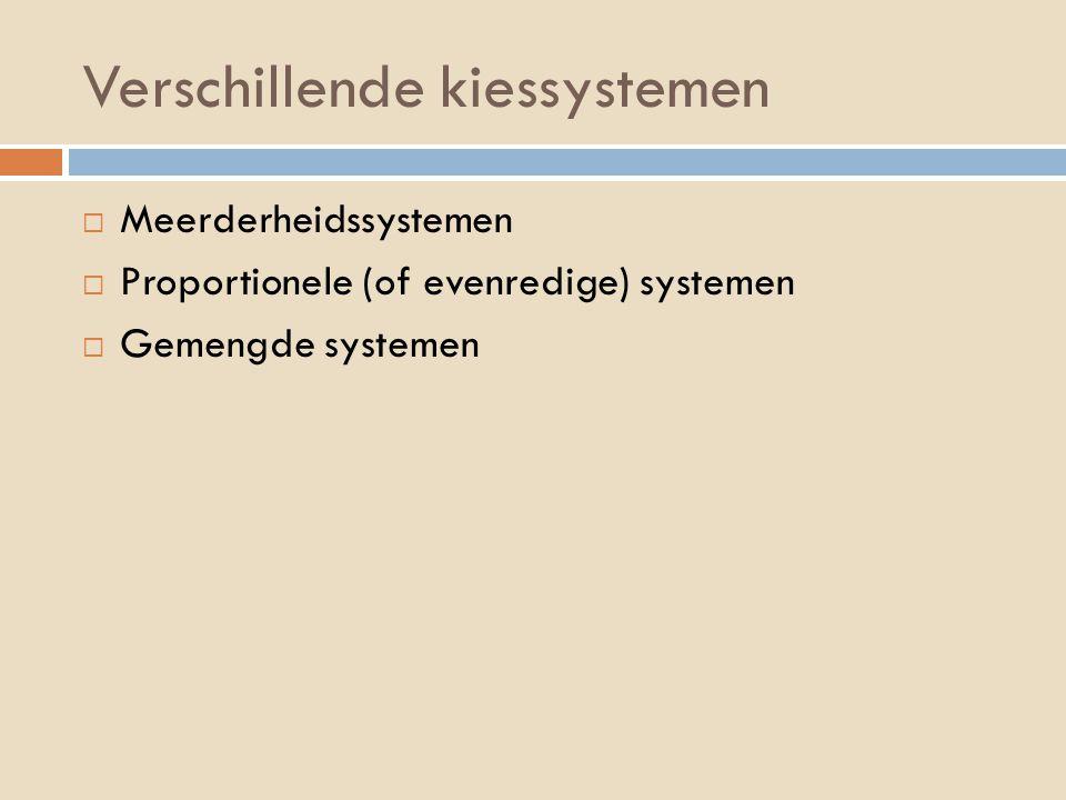 Verschillende kiessystemen