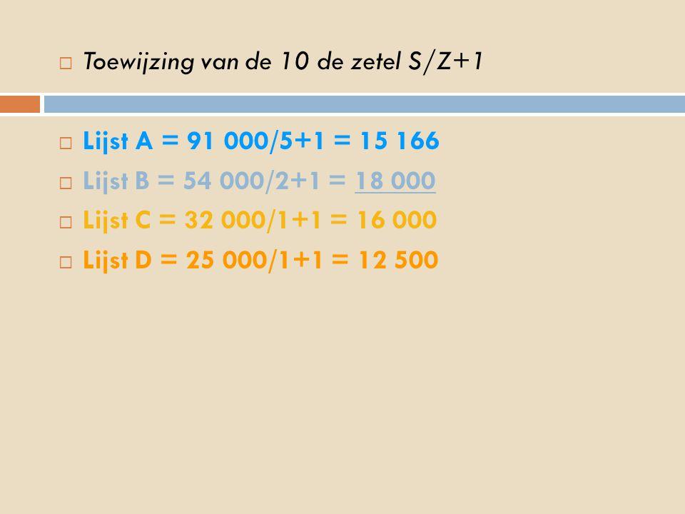 Toewijzing van de 10 de zetel S/Z+1