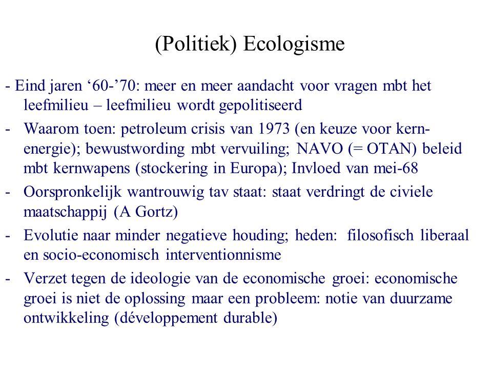 (Politiek) Ecologisme