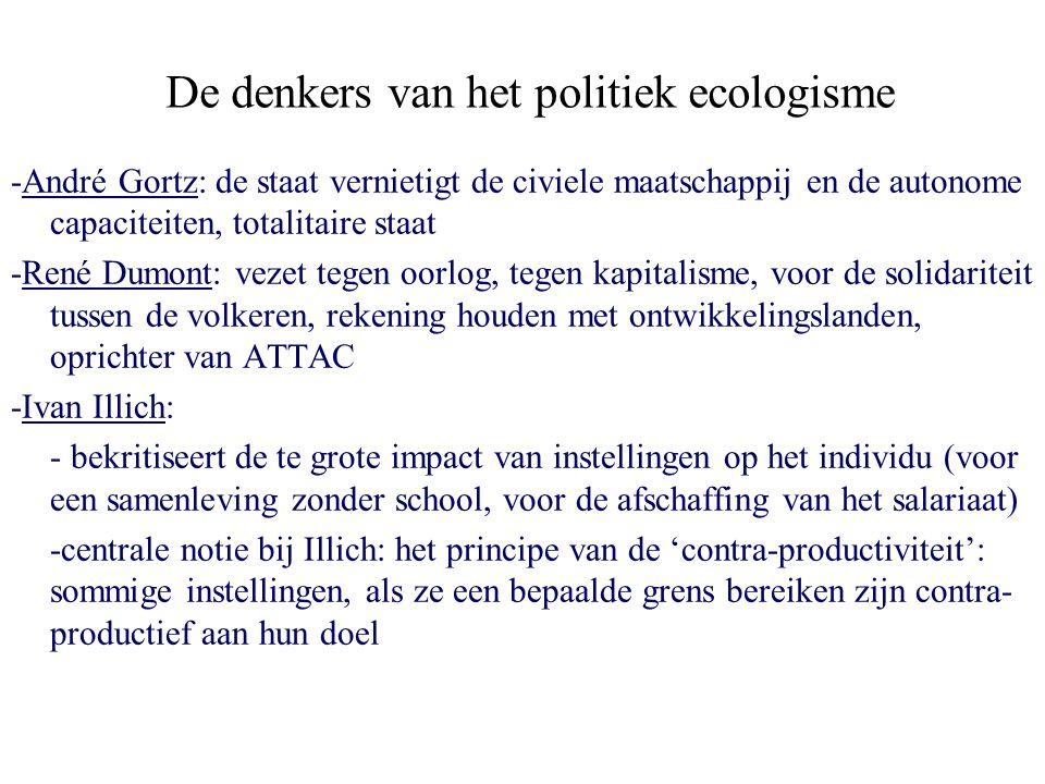 De denkers van het politiek ecologisme