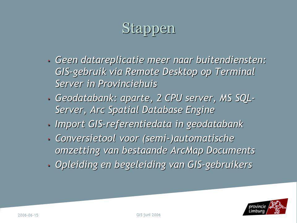 Stappen Geen datareplicatie meer naar buitendiensten: GIS-gebruik via Remote Desktop op Terminal Server in Provinciehuis.