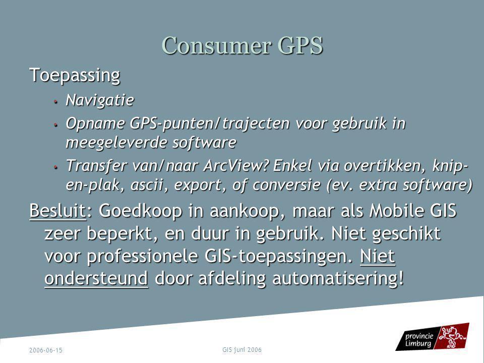 Consumer GPS Toepassing