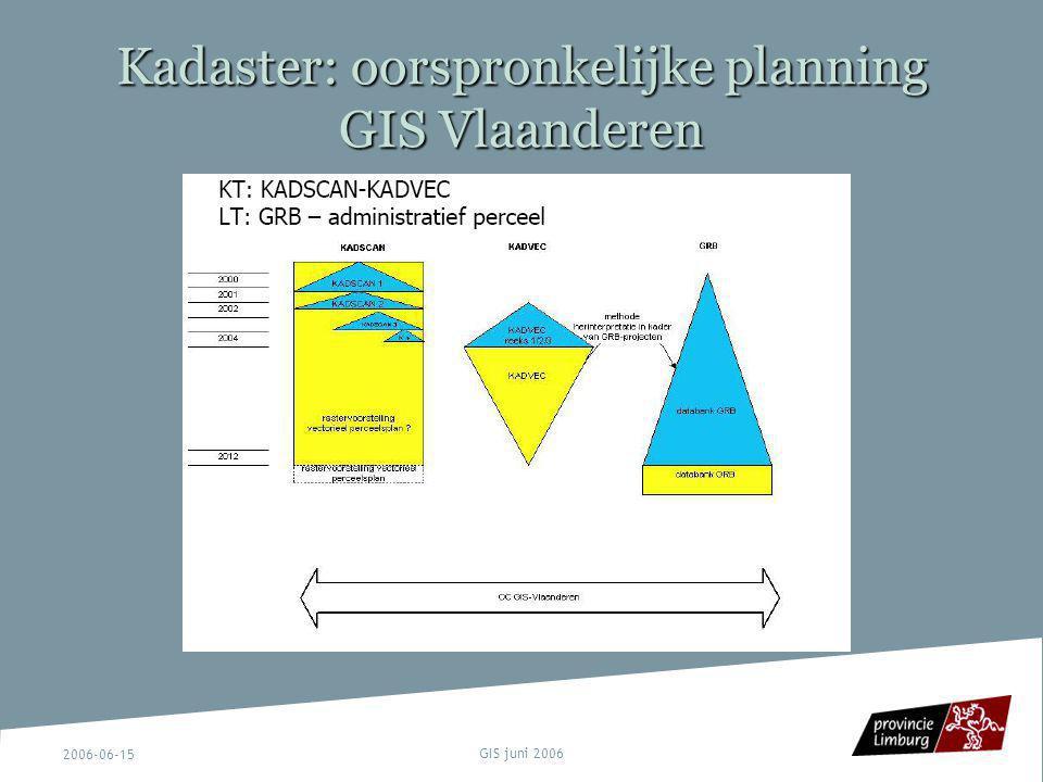 Kadaster: oorspronkelijke planning GIS Vlaanderen