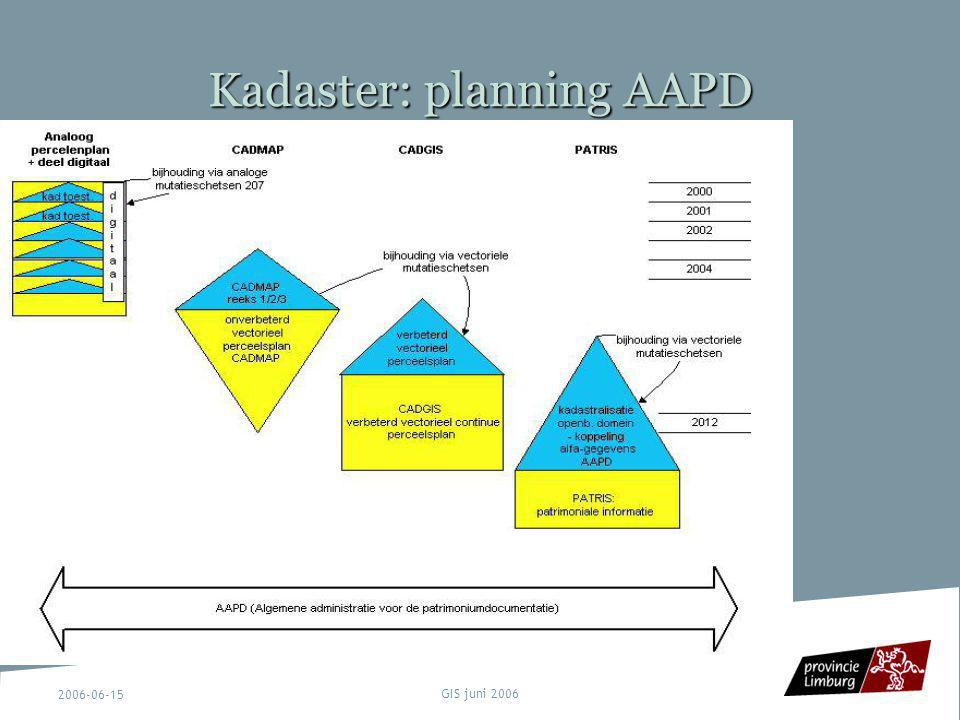 Kadaster: planning AAPD