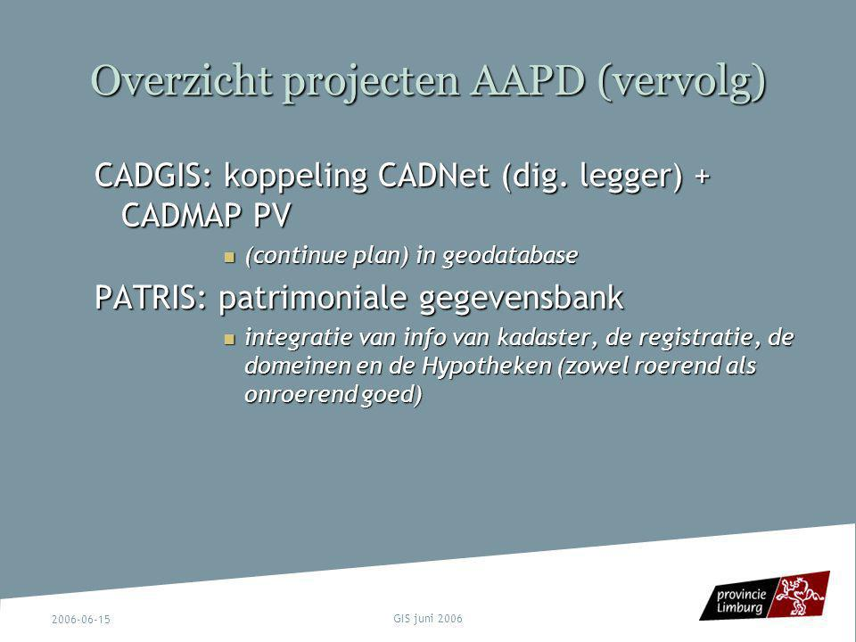 Overzicht projecten AAPD (vervolg)