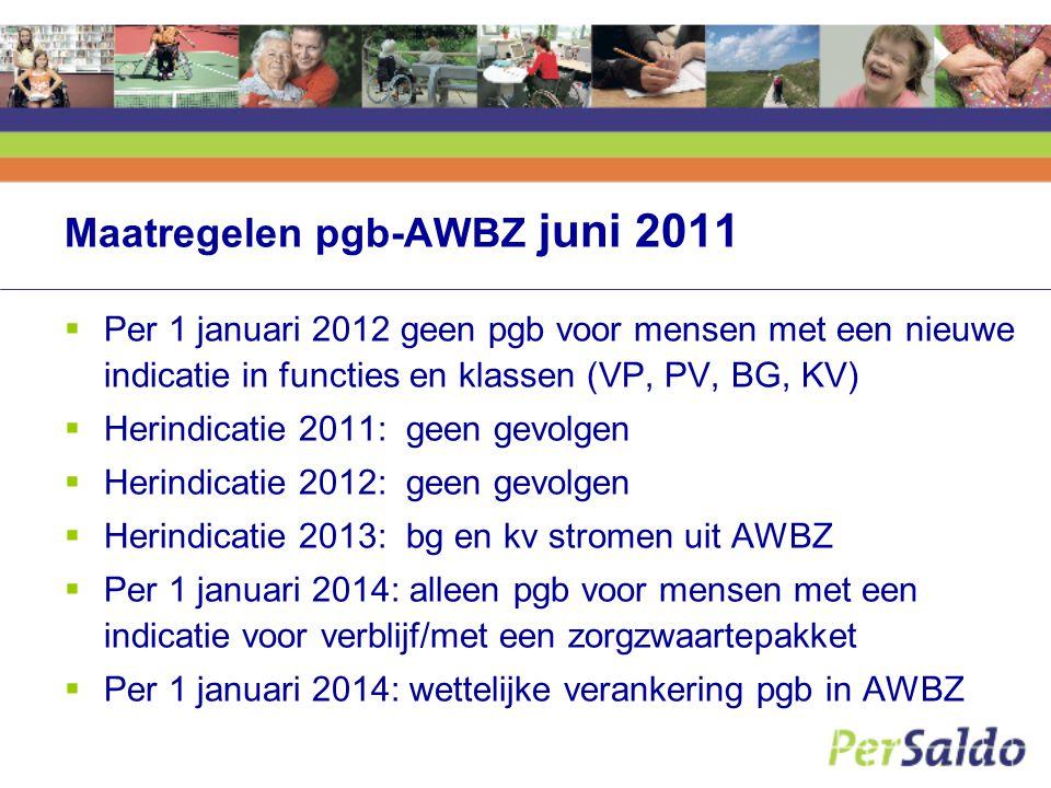 Maatregelen pgb-AWBZ juni 2011