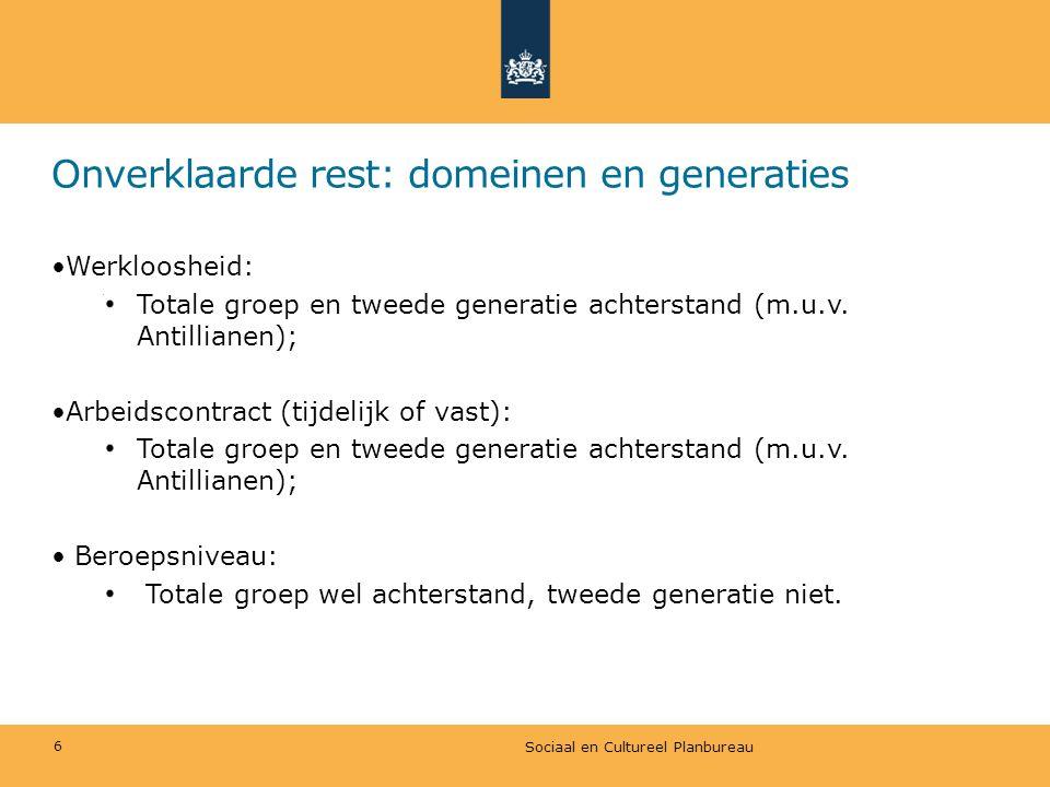 Onverklaarde rest: domeinen en generaties