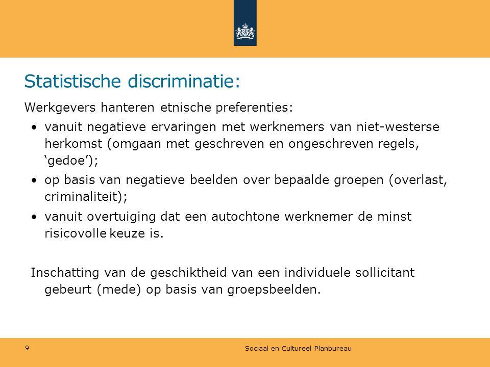 Statistische discriminatie:
