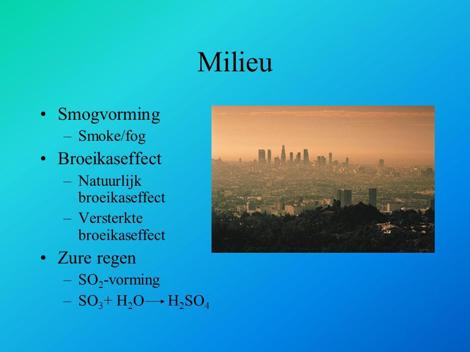 Milieu Smogvorming Broeikaseffect Zure regen Smoke/fog