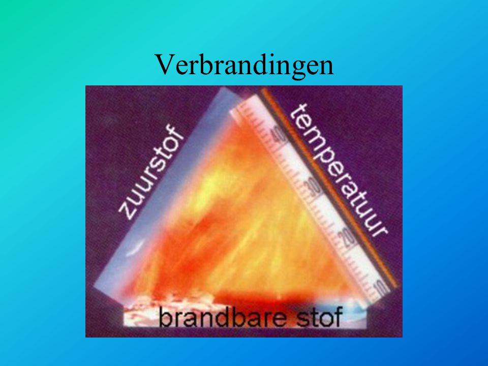 Verbrandingen