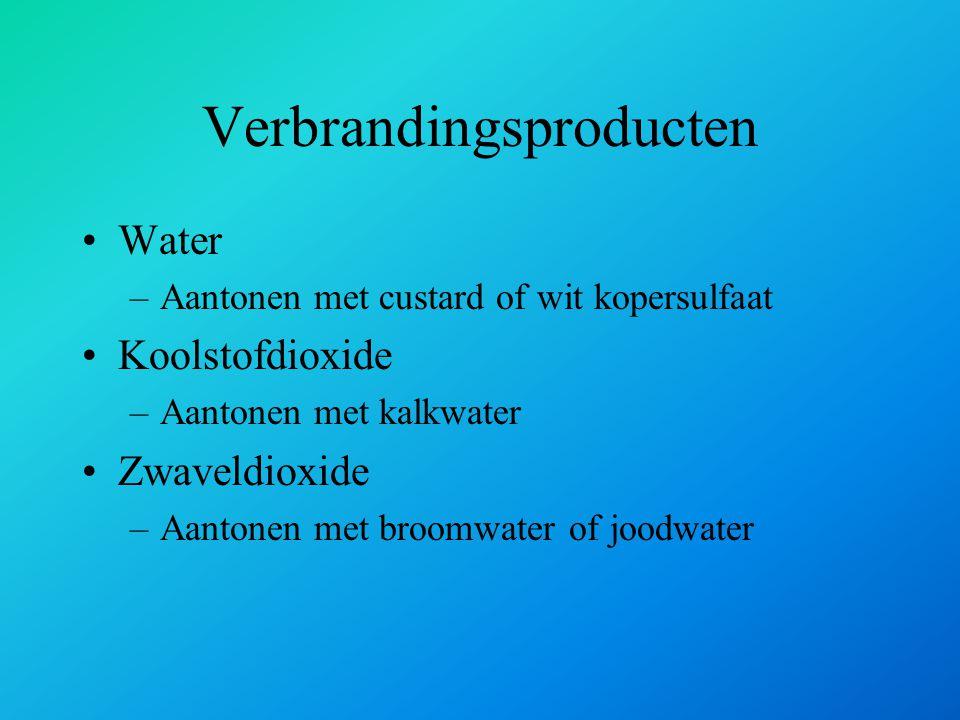 Verbrandingsproducten
