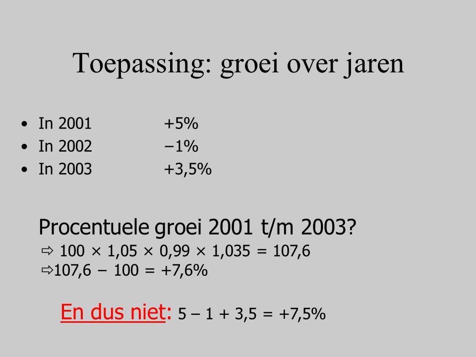 Toepassing: groei over jaren