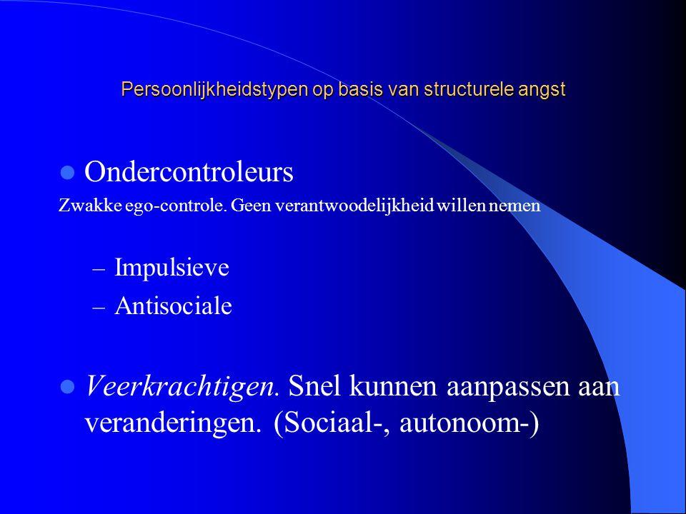 Persoonlijkheidstypen op basis van structurele angst
