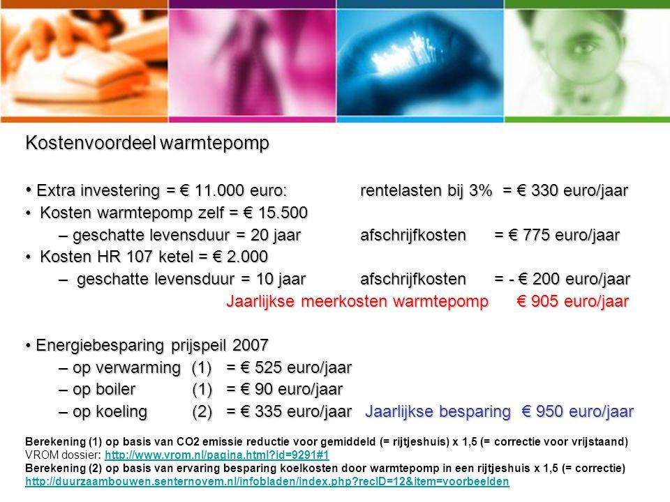 Kostenvoordeel warmtepomp