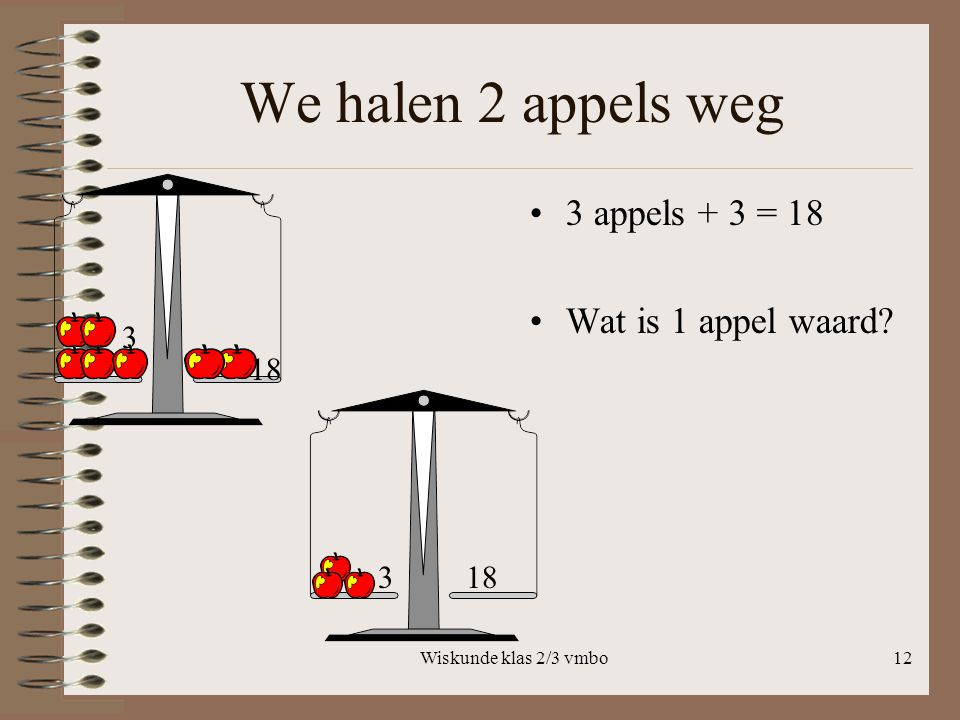 We halen 2 appels weg 3 appels + 3 = 18 Wat is 1 appel waard 3 18 3