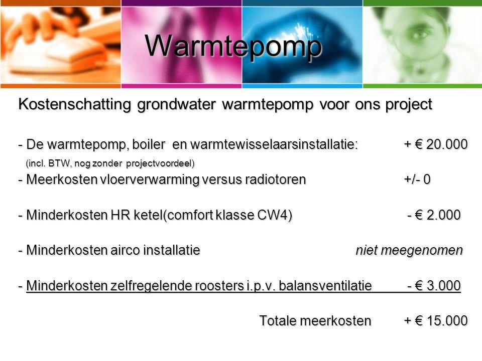 Warmtepomp Kostenschatting grondwater warmtepomp voor ons project