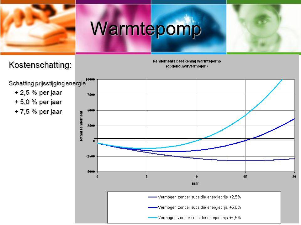 Warmtepomp Kostenschatting: + 2,5 % per jaar + 5,0 % per jaar