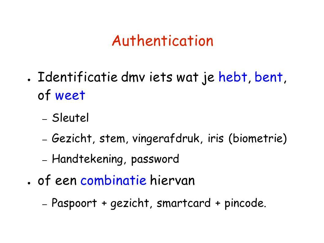 Authentication Identificatie dmv iets wat je hebt, bent, of weet